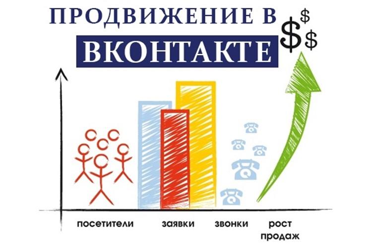 Продвижение группы ВКонтакте и цены на раскрутку в студиях и у фрилансеров