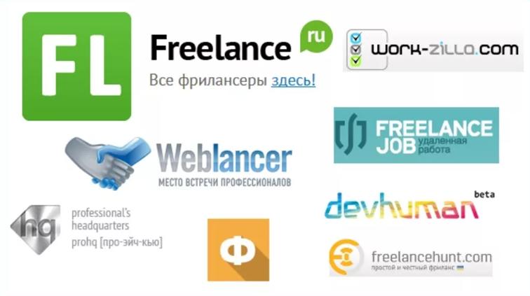 Сайты фрилансеров работа удаленно вакансии фрилансер пермь