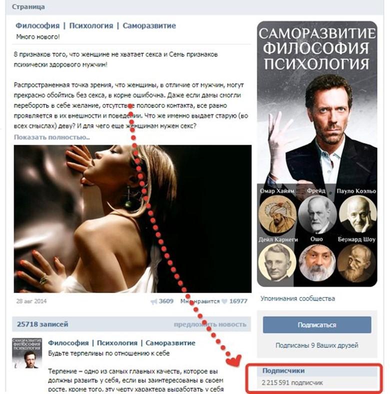 Регулирование цен на рекламу ВКонтакте и когда повышать цену