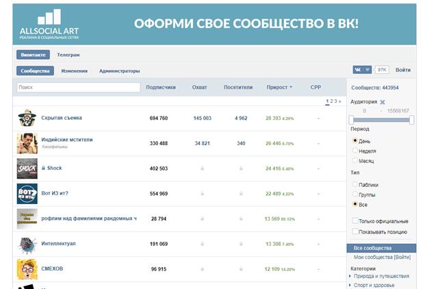Allsocial.ru - удобный онлайн сервис для работы с рекламой ВКонтакте