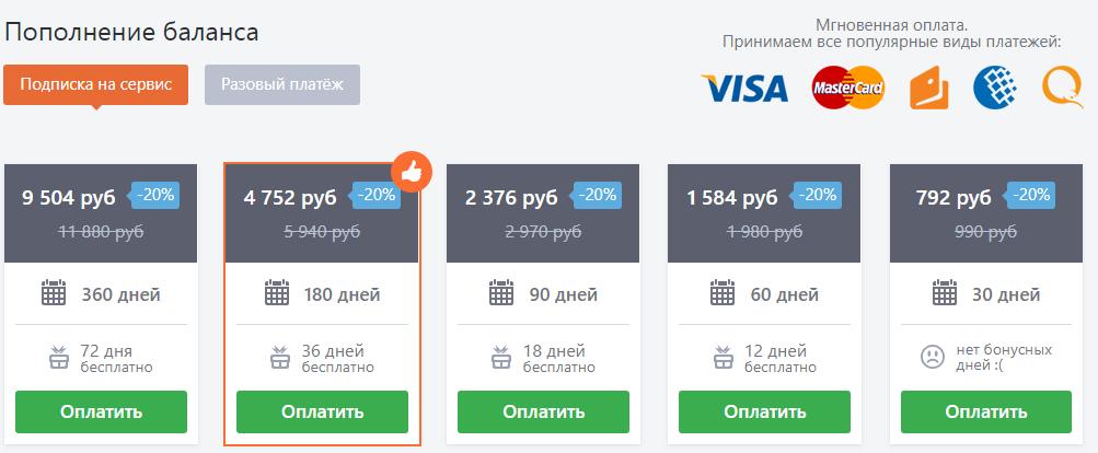 сколько стоит раскрутить аккаунт в инстаграме