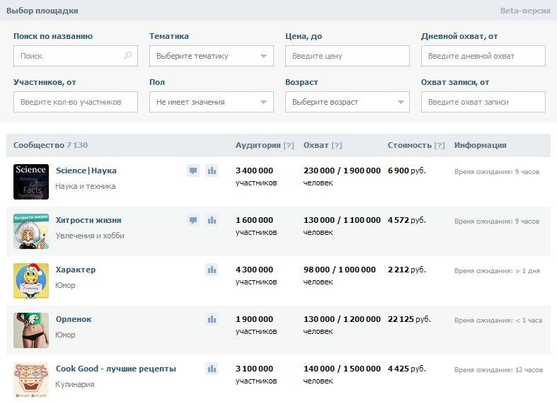 сколько стоит биржа рекламы вконтакте