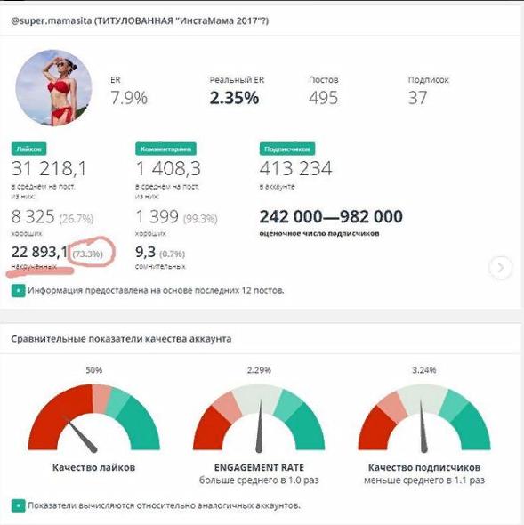 как проанализировать блогера в инстаграм для покупки рекламы