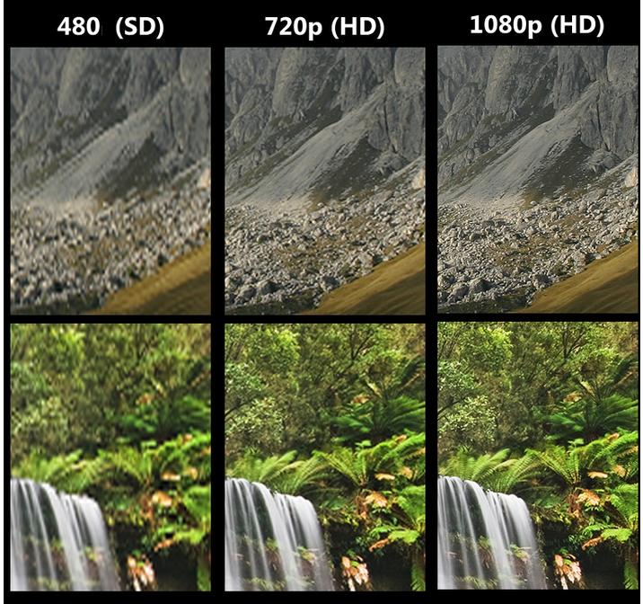 в чем разница видео ютуб 480 720 и 1080