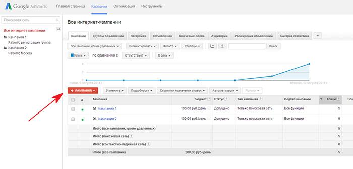 создание рекламной кампании в ютубе через google adwords