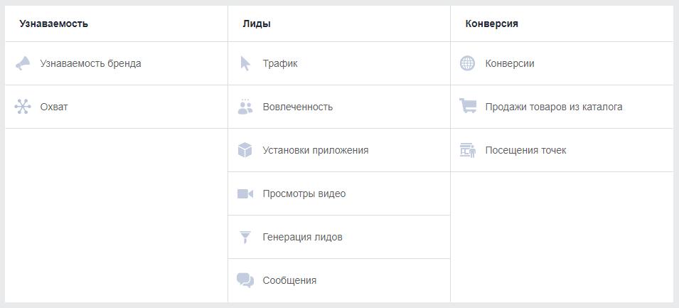 инструкция как сделать рекламу в инстаграм