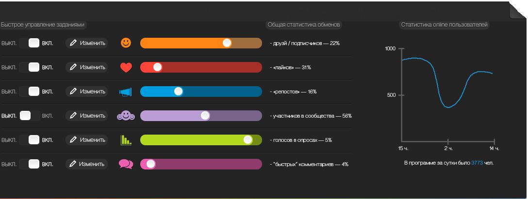 Панель быстрого управления заданиями в VKDuty