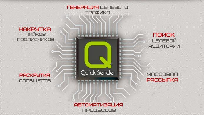 программа qsender вконтакте