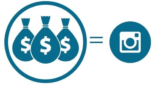 сколько можно заработать на продвижении товара в инстаграм