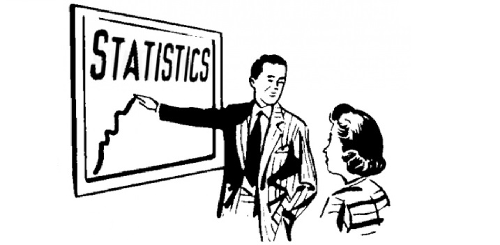 статистика вконтакте для рекламодателей