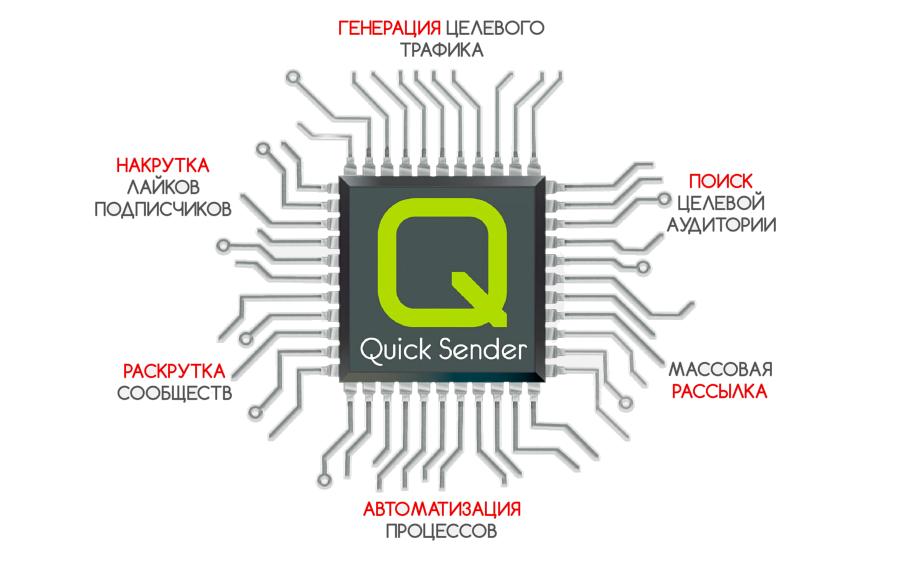 программа Quick Sender для раскрутки группы vk