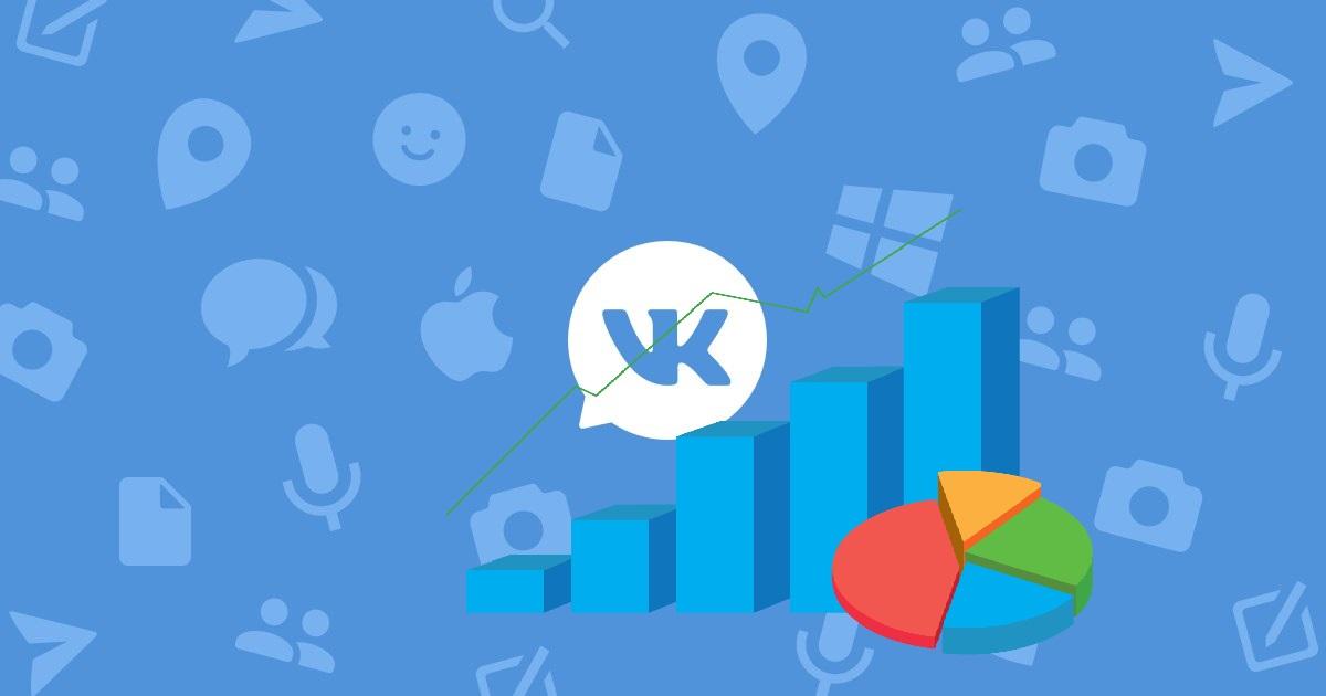 ВКонтакте статистика групп