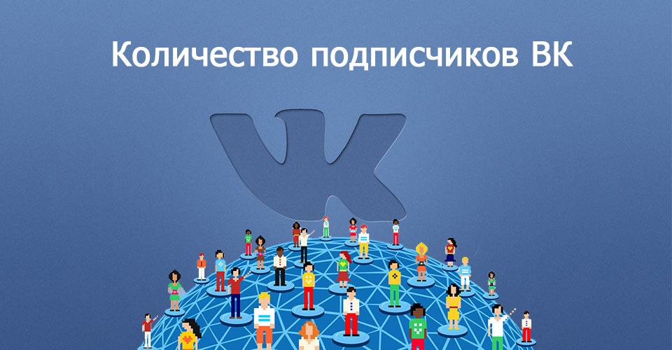 Быстрая раскрутка онлайн магазина ВК зависит от количества подписчиков