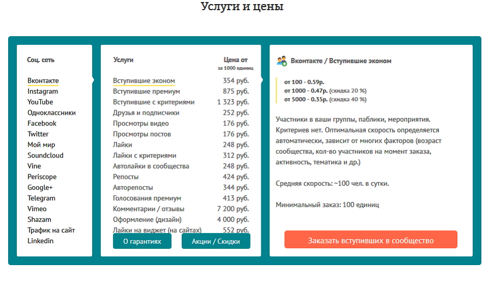 Услуги и цены на накрутку на сайте Простоперец